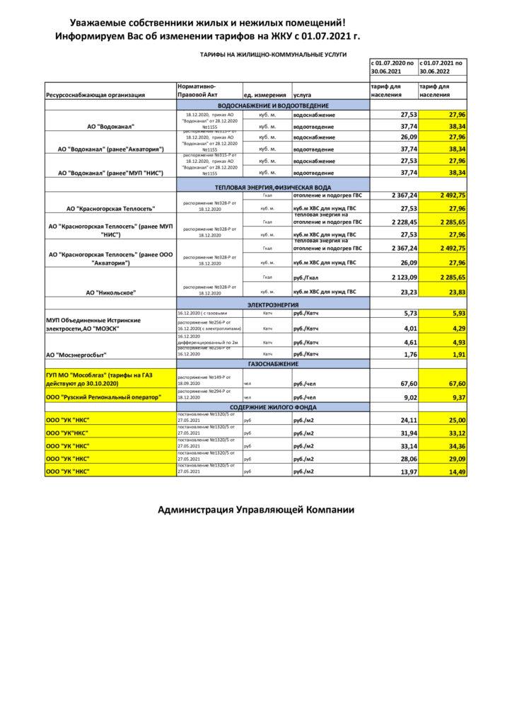 Изменении тарифов на ЖКУ с 01.07.2021 г.